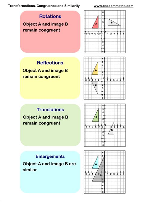 Transformation Geometry Worksheets Pdf by Transformations Congruency And Similarity Classroom