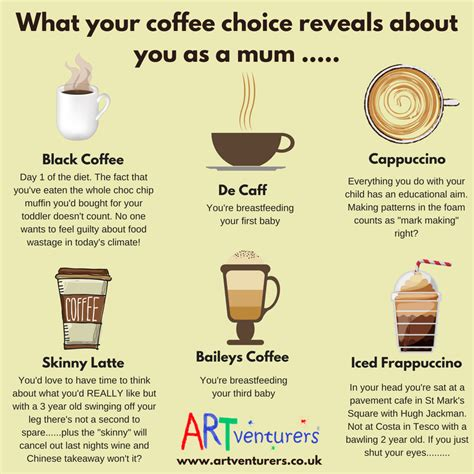 what your coffee says about you what your coffee choice reveals about you artventurers