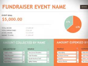 fundraising presentation template free fundraising event template for excel 2013