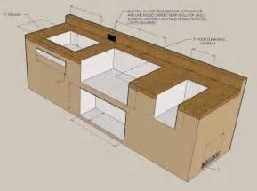 Standard dimensions outdoor bar interior exteriors