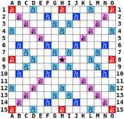squares on a scrabble board code challenge best scoring scrabble board programming