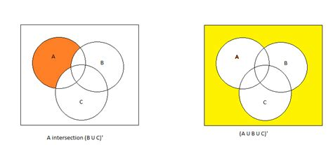 aubuc venn diagram draw venn diagrams for the following sets i a buc