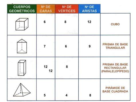 pirámide de base cuadrada cuerpos geometricos