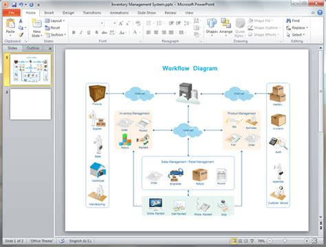 Workflow Diagram Templates For Powerpoint Workflow Process Template