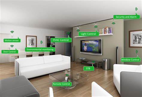 home automation for the of things monitis