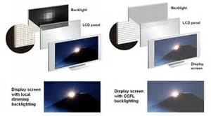 led vs lcd digital trends