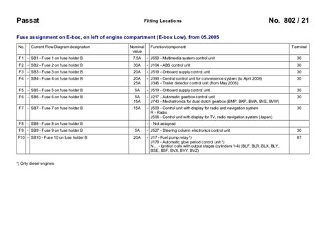2010 volkswagen cc manual pdf 2006 volkswagen passat fuse box diagram efcaviation
