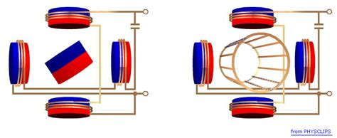 difference between and motor pdf difference between squirrel cage and wound rotor induction