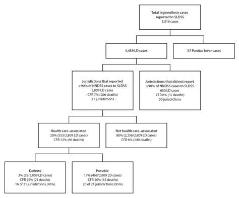 supplemental jurisdiction flowchart supplemental jurisdiction flowchart create a flowchart
