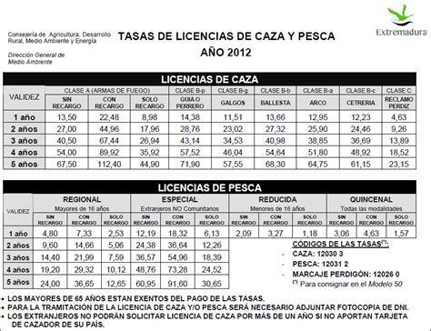 tasa de licencia de funcionamiento del 2016 torcaces com 187 licencias de caza 187 licencia de caza de