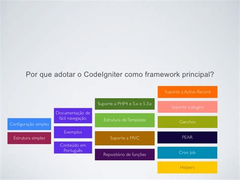 zend framework 2 disable layout and view php4 download phpsourcecode net
