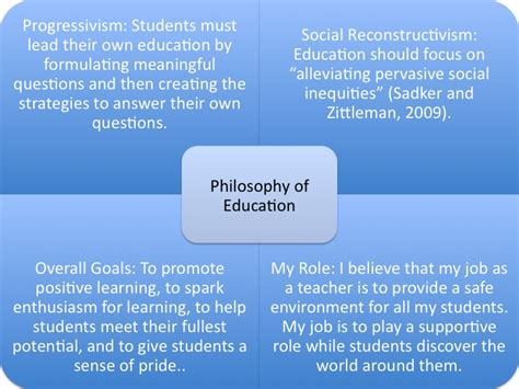 Examples Of Resume References by I Philosophy The Eportfolio Of Katy Guinotte