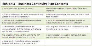 business resumption plan template fema family preparedness plan hurricane list florida