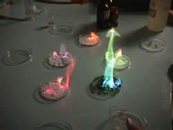 burns in different colors tests causes of color