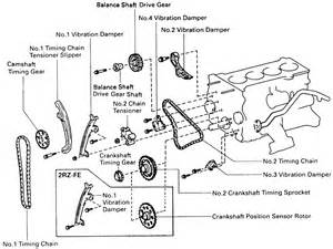 98 toyota tacoma engine diagram get free image about wiring diagram