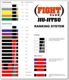jiu jitsu belt colors jiu jitsu basics jiu jitsu belts