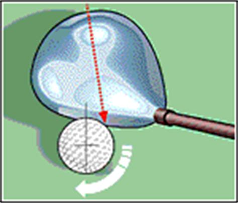 what causes a slice in a golf swing 301 moved permanently