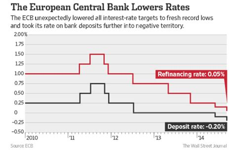 bank overnight rate ecb consults on a new unsecured overnight interest