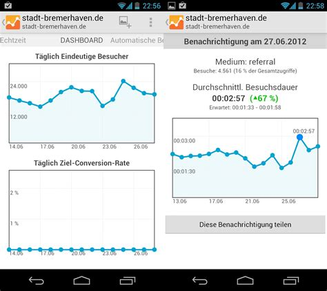 analytics android analytics f 195 188 r android erschienen