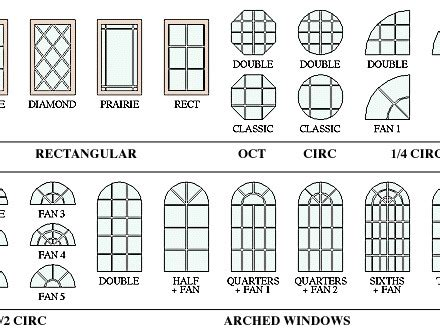 Types Of Windows For House Designs Window Types And Styles Types Of House Windows Styles Architectural Window Styles Mexzhouse
