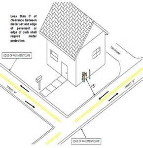 milbank meter box wiring diagram meter pedestal wiring diagrams elsavadorla