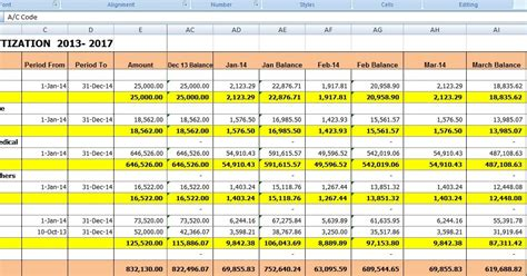prepaid expense spreadsheet template excel for all prepaid expense amortization template to