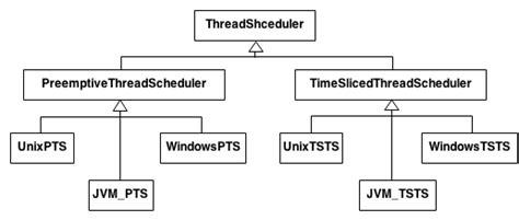 design pattern hierarchy bridge design pattern