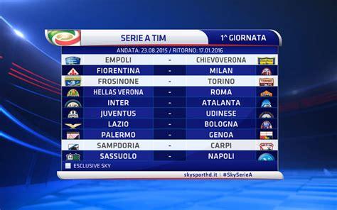 Calendario 6 Giornata Serie A Il Calendario Della Serie A 2015 2016 Giornata Per