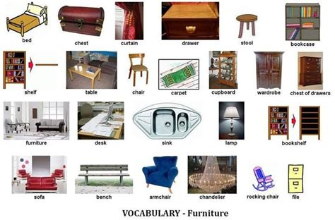 vocabulary furniture words