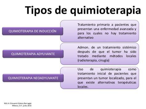 Detox Despues De Quimotherapy by Abordaje Farmac 233 Utico De Un Servicios De Quimioterapia