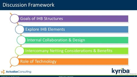 inhouse bank management structures why in house banking and