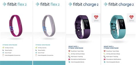 best fitbit product when are the new fitbits coming out swim proof fitbits