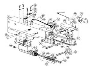 Bleeding Surge Brake System Bleeding Procedure For Titan Aero 7500 Disc Trailer Brake