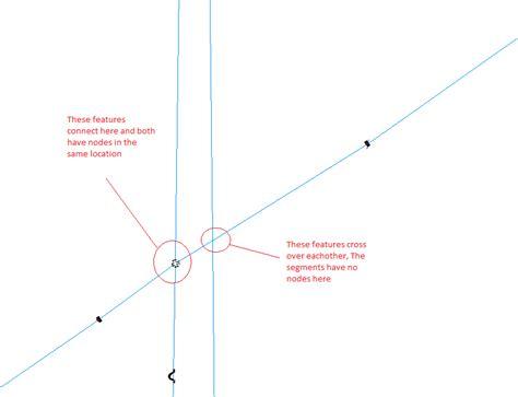 arcgis tutorial geometric network topology dissolve a geometric network in arcgis