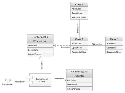 draw uml class diagram create class diagram visual studio 2012 professional
