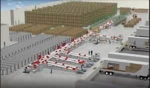 warehouse layout simulation warehouse simulation software warehouse layout design