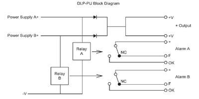 oring diode tdk lambda faq application related