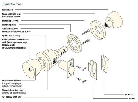 auto door lock cylinder replacement auto joint