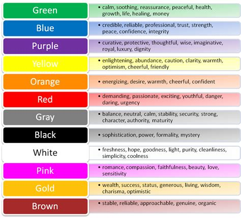 colors used in candle magic black witch coven