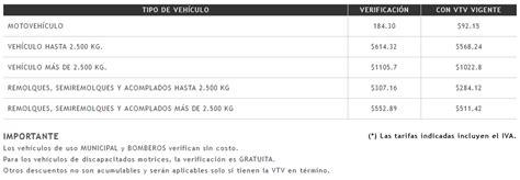 Precio Del Jus En Provincia De Buenos Aires 2016 | precio de la vtv de provincia de buenos aires a partir de