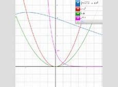 Mathe-Tools Online | Mathelounge Funktionsplotter