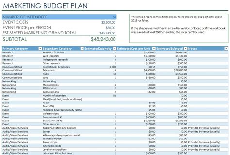 commercial budget template friends and relatives records