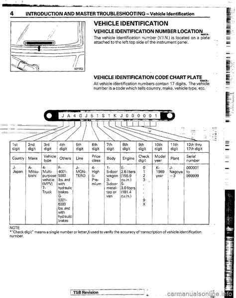 online auto repair manual 1989 mitsubishi pajero head up display 100 mitsubishi pajero maint manuals mitsubishi workshop manuals u003e montero v6 3 8l