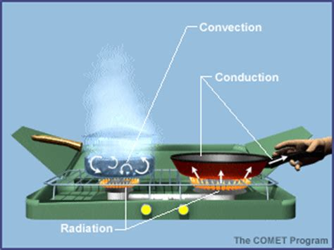 what is one common source of background radiation radiation and albedo experiment ucar center for science