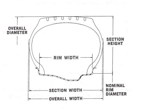 section width 83 size description rim size section width overall