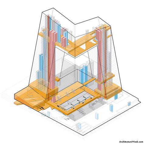 building diagram how to make a transparent diagram rem koolhaas cctv