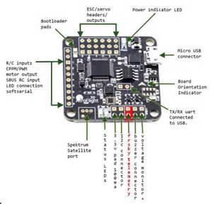naze32 ppm wiring diagram input naze32 free wiring diagrams