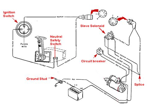 mercruiser 165 wiring diagram mercruiser get free image