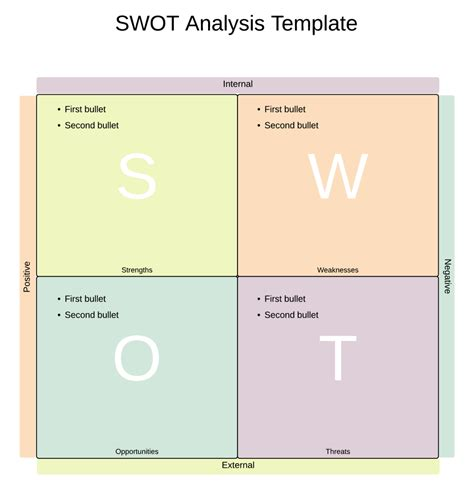 swot diagram template how to create a swot analysis diagram in powerpoint