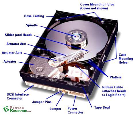 Harddisk Untuk Komputer bagian bagian disk komputer pintar komputer